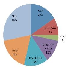 graf1-c