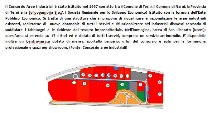 Consorzio Aree Industriali