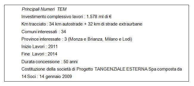 Principali numeri TEM