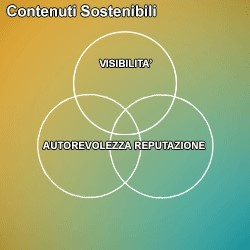 contenuti sostenibili.jpg
