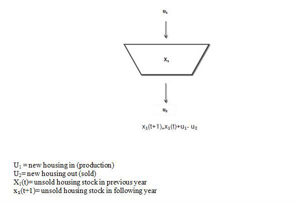 housing6.JPG
