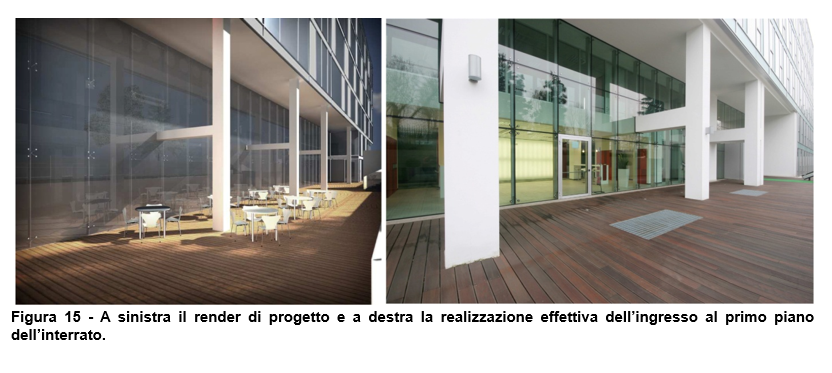 property management, finanza immobiliare, facility management (16)- figura 15.png