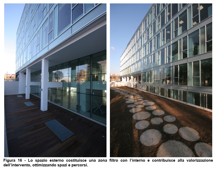 property management, finanza immobiliare, facility management (17)- figura 16.png