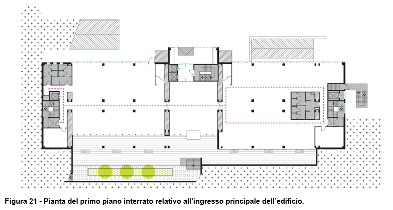 property management, finanza immobiliare, facility management (21)- figura 20.png