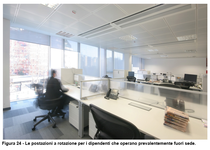 property management, finanza immobiliare, facility management (24)- figura 23.png