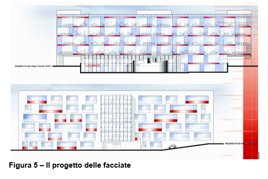 property management, finanza immobiliare, facility management (5)-figura 5.png