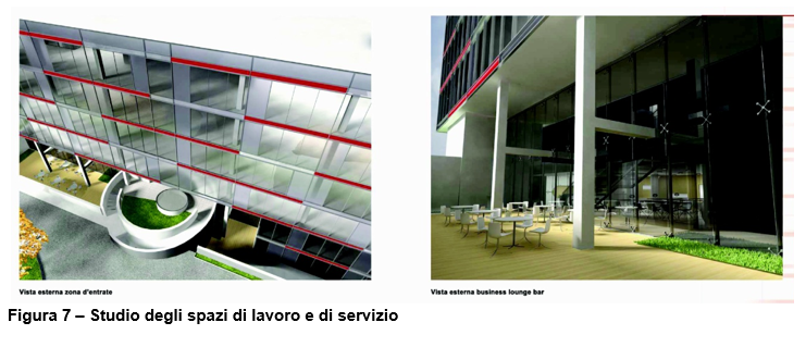 property management, finanza immobiliare, facility management (7)-figura 7.png