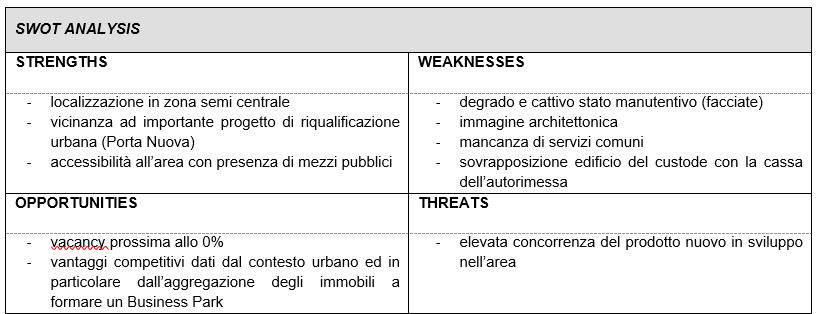 property management Tabella 1 - Swot Analysis applicata al centro direzionale.png