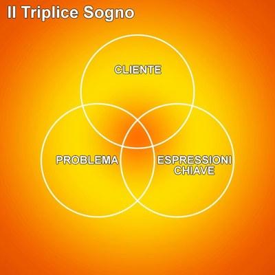triplice sogno.jpg