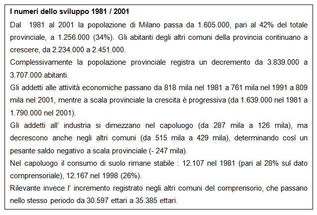 I numeri dello sviluppo 1981/2011