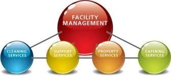 Facility Management e Complessità: la necessità di una corretta impostazione