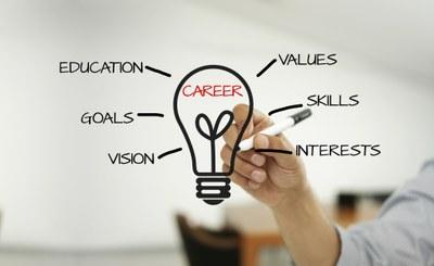 Orientamento professionale: spunti di riflessione dal career counseling