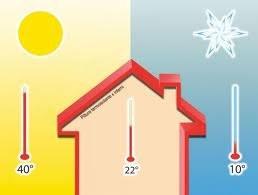 La vernice naturale per l'isolamento termico delle pareti e il risparmio energetico in casa
